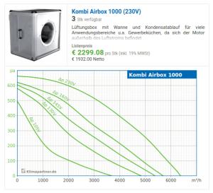 Kombi_Airbox_1000_230V_mit_Ventilatorkennlinie_klimapartner